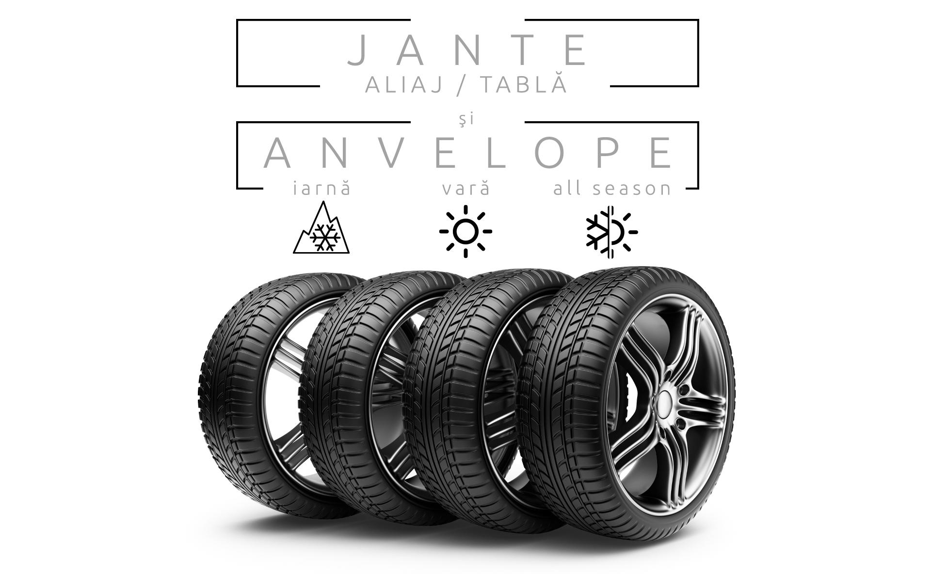 Anvelope si Jante